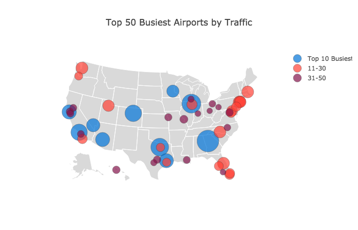 Top50 Airports